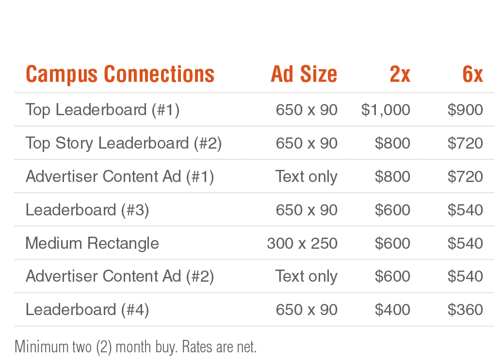 Campus Connections Rates