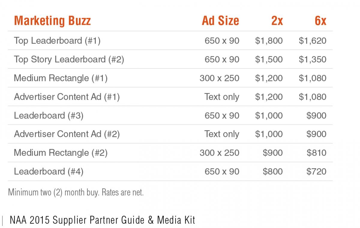 Marketing Buzz Rates