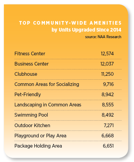 Adding Value in the Age of Amenities Wars | National